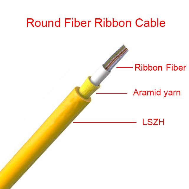 Ribbon Fiber cables-96 photos