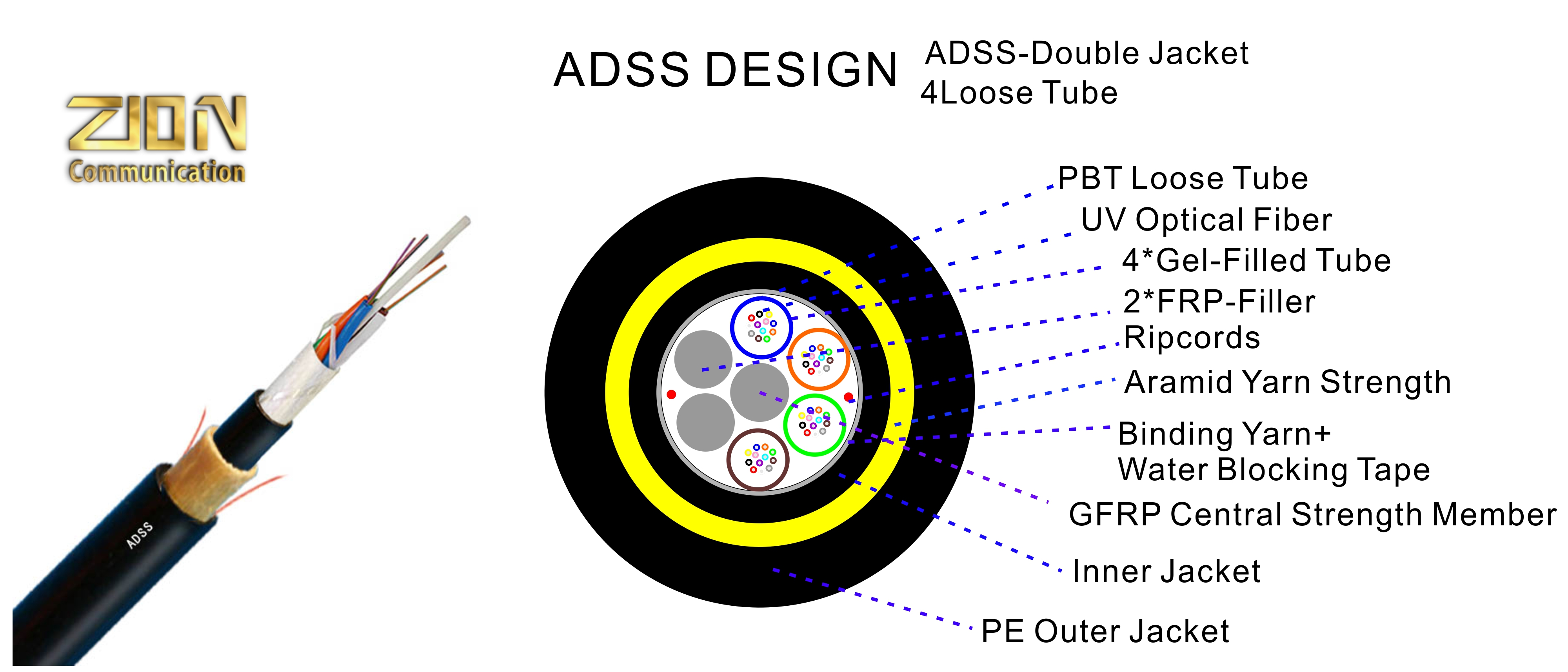 24|32|48 Cores G.652.D Fibers ADSS Double Jacket All-dielectric self-supporting cable PE sheath optical fiber cable