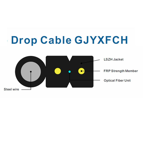 Self-Supporting Flat-type Zipcord Fibre Optic Drop Cable GJYXFCH,1|2|4 fiber G.657.A1,G-FRP Strength,2.0*5.2mm,low smoke zero halogen (LSZH)
