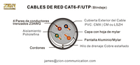 CABLES DE RED CAT6 Pantalla Aluminio/Mylar 4P 23AWG (CAT-6) F/UTP