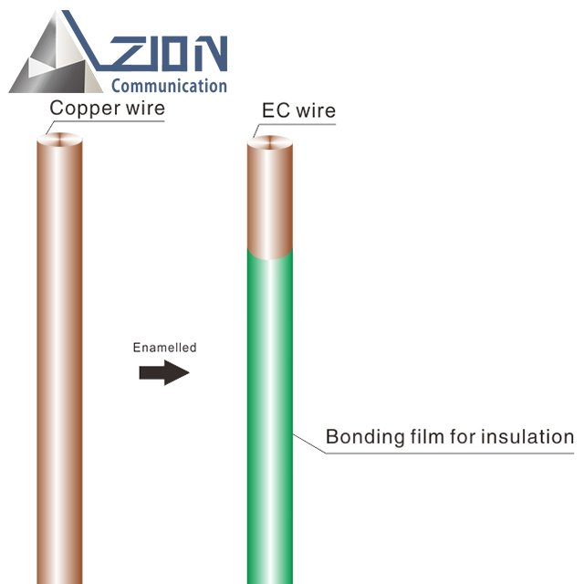 0.1mm-6.0mm EC WIRE