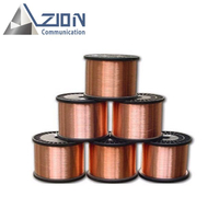 1.63mm Copper Clad Aluminum Wire
